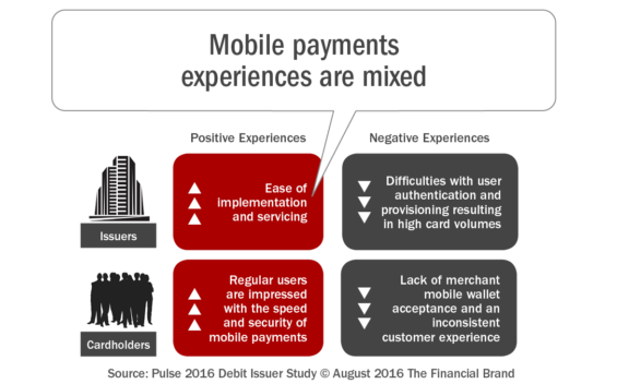 Mobile_payments_experiences_are _mixed