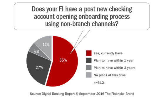 Does_your_fi_have_a_post_new_checking_account_opening_onboarding