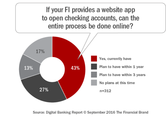 If_your_fi_provides_a_website_app_to_open_checking_accounts