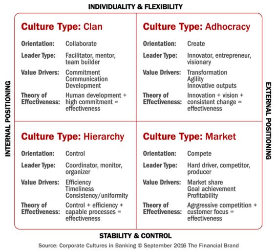 cultural_models