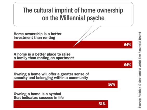 millennial_home_ownership_benefits