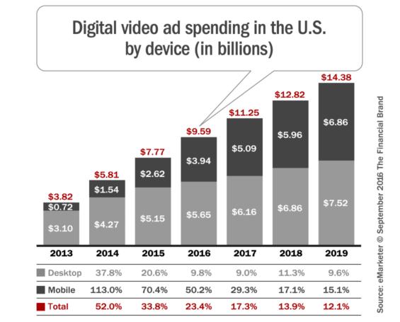 mobile_video_advertising