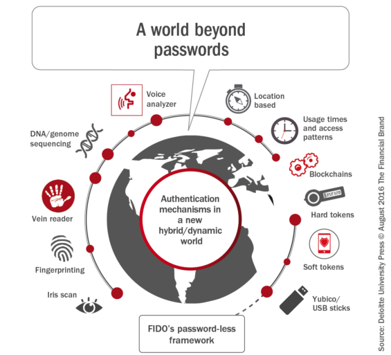 a_world_beyond_passwords_rev_2