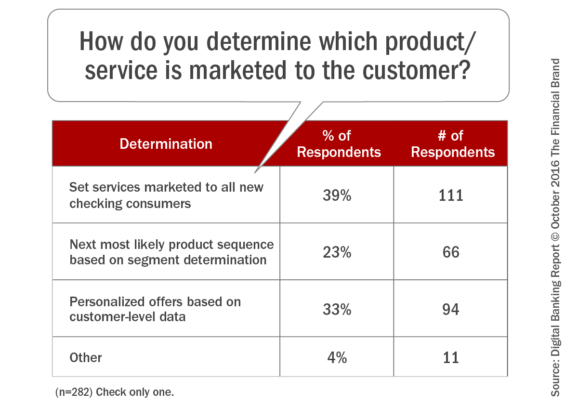 how_do_you_determine_which_product_service_is_marketed
