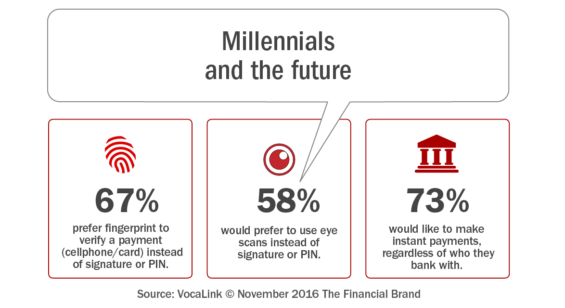 millennials_and_the_future