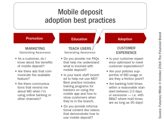 mobile_deposit_adoption_best_practices