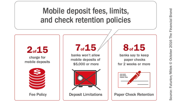 mobile_deposit_fees_limits_and_check_retention_policies