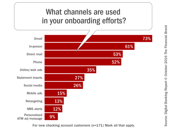 what_channels_are_used_-in_your_onboarding_efforts