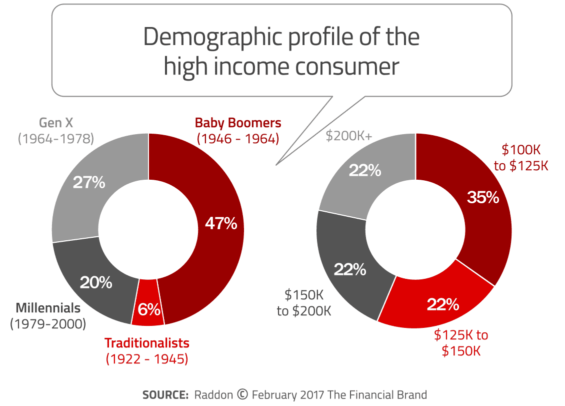 demography does not need marketing Marketing dictionary demography the study of the range of physical, social and economic characteristics that exist within a population back to previous.