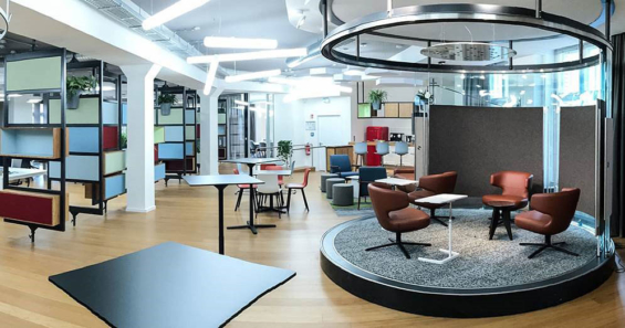 Does your bank need an innovation lab for Innovation lab