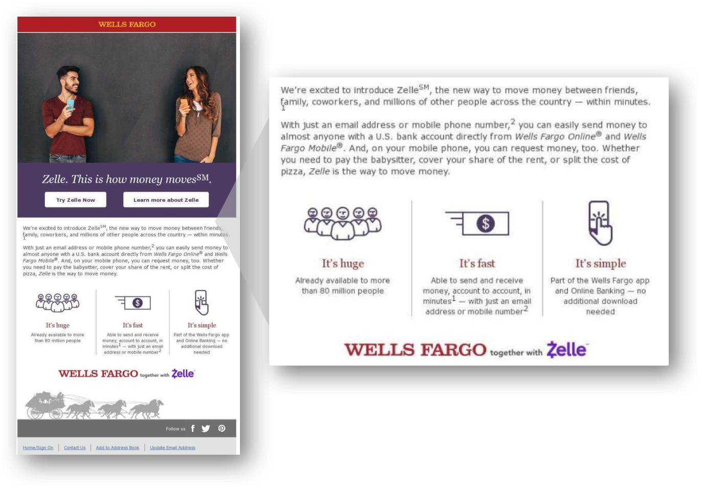 14 Great Ideas For Marketing Zelle P2P Payments
