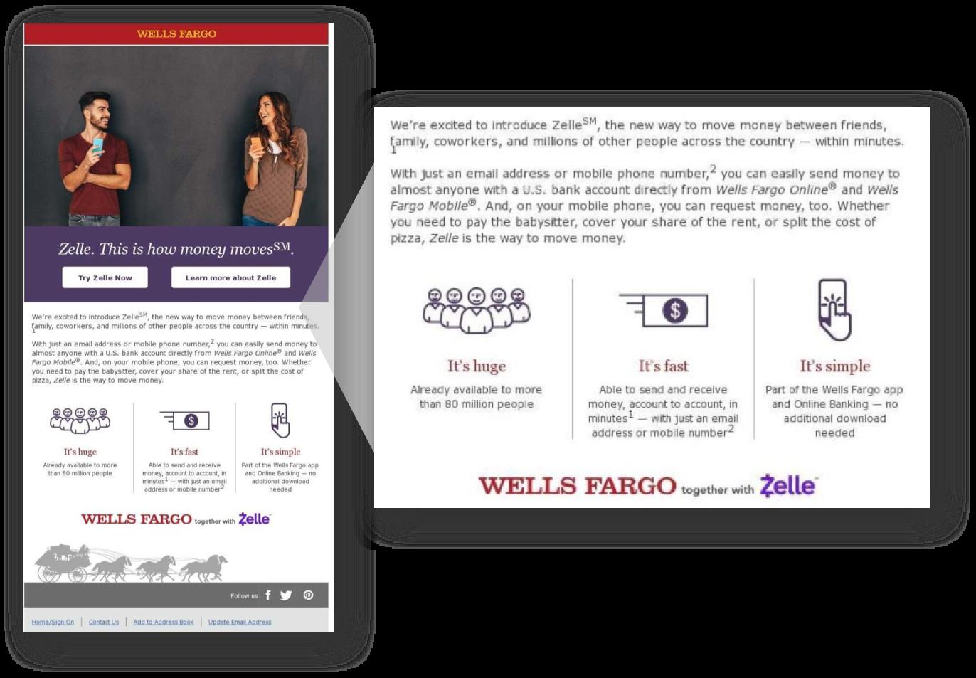 Wells Fargo Zelle Send And Receive Money