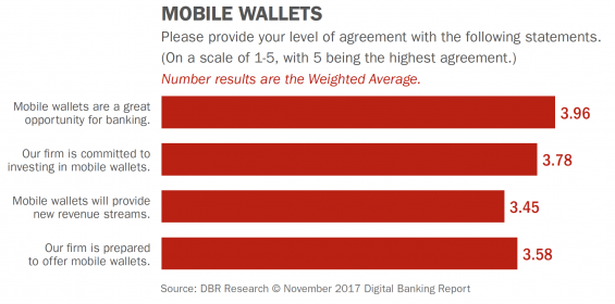 Future Of Payments Will Catch Many Financial Institutions Flat Footed