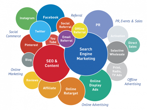 What Is A Seo Company Mean