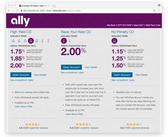 ally bank interest rate change