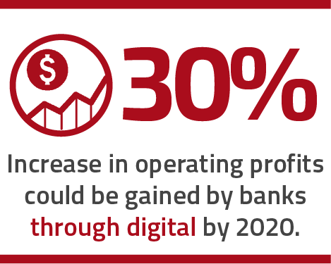 10 Technologies That Will Disrupt Financial Services In The