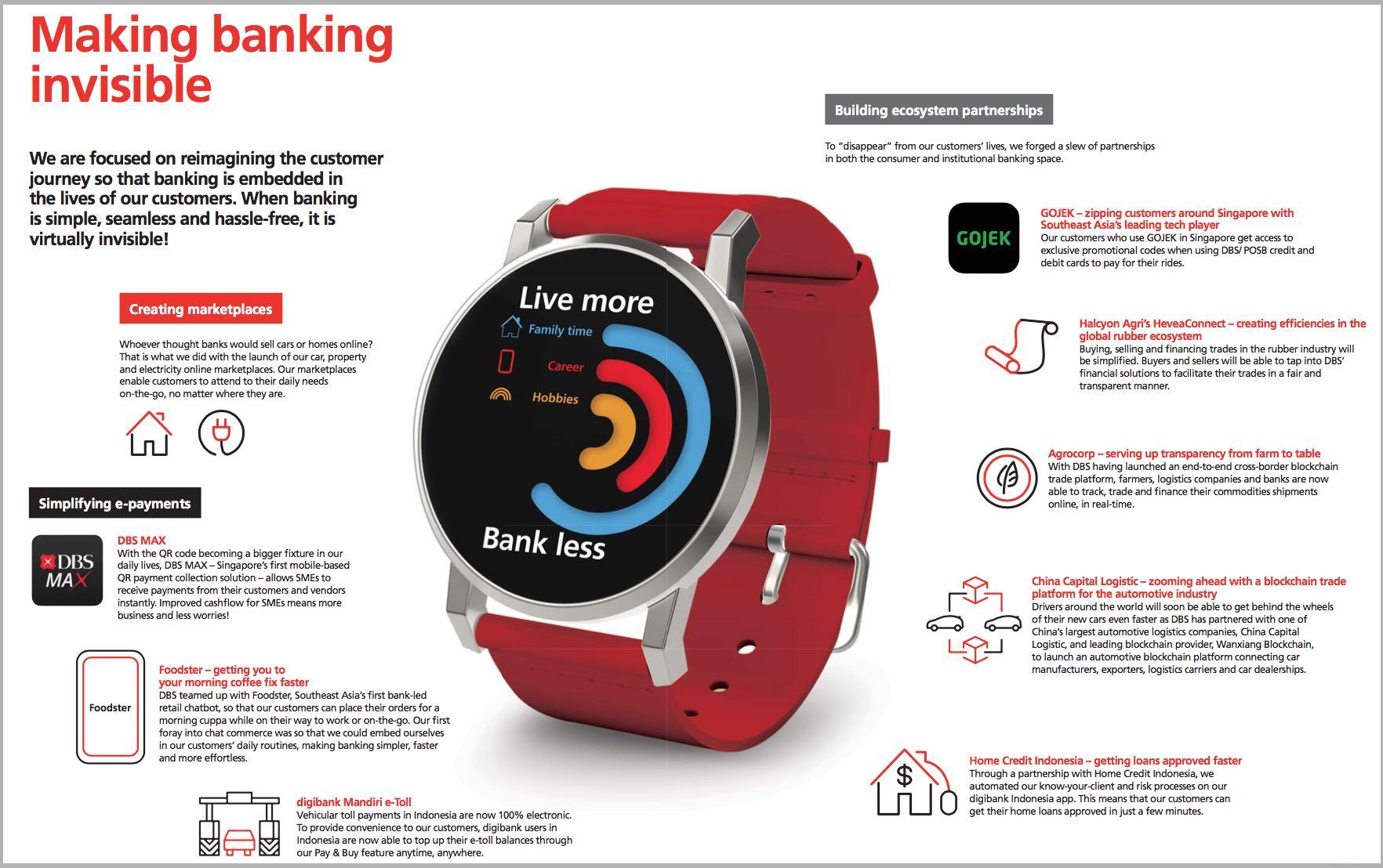Trendwatch: Independent Bank Brands? Or Integrated Service Bundles?