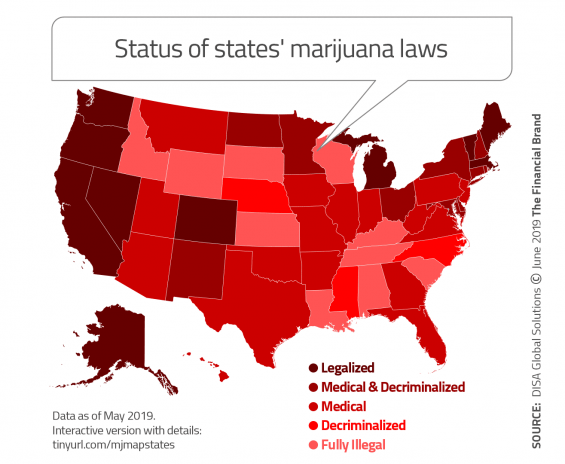 status of states marijuana laws