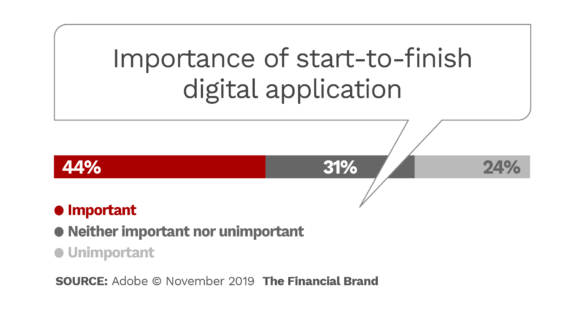 Importance of start to finish digital application
