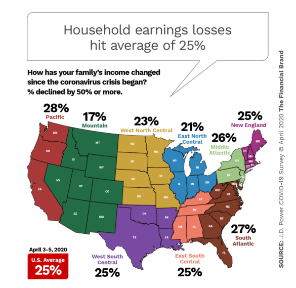 Household earning losses hit average of 25 percent