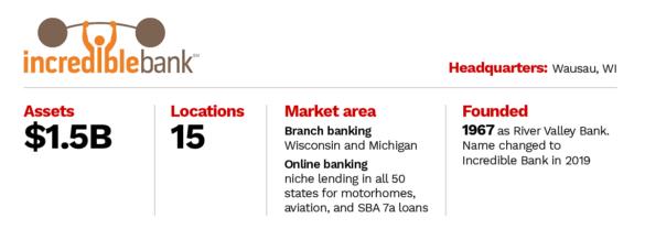 Incredible Bank information