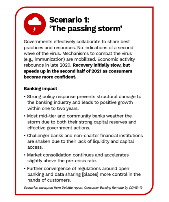 Scenario 1 the passing storm