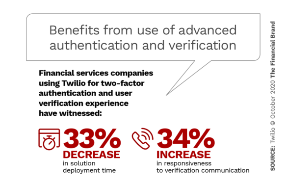 Benefits from use of advanced authentication and verification