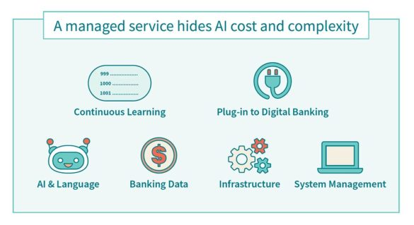 A managed service hides AI cost and complexity