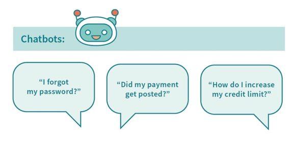 Chatbots questions