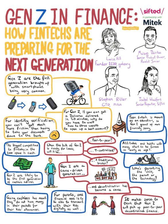 Gen Z finance how fintechs are prepairing for the next generation