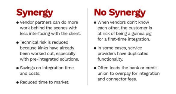 Prisma synergy vs no synergy