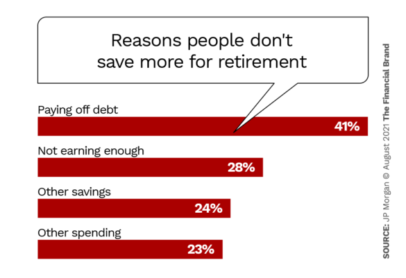 reasons people dont save more for retirement