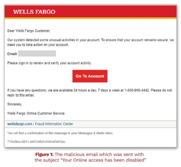 Wells Fargo phishing example online access disabled