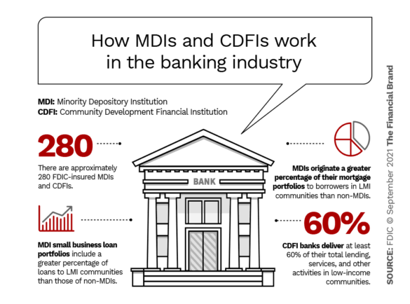 How MDIs and CDFIs work in the banking industry