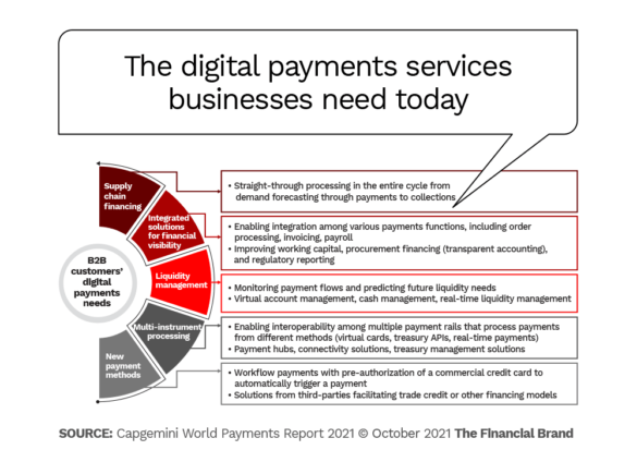 the digital payments services businesses need today