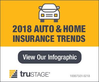 CUNA Mutual | TruStage Insurance Program